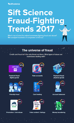 Sift Science Fraud-Fighting Trends 2017