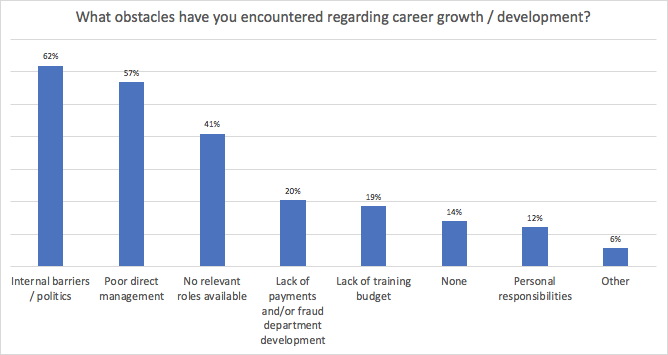MRC WPF 2019 Survey -- What obstacles have you encountered regarding career growth / development?